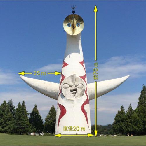 太陽の塔wiki